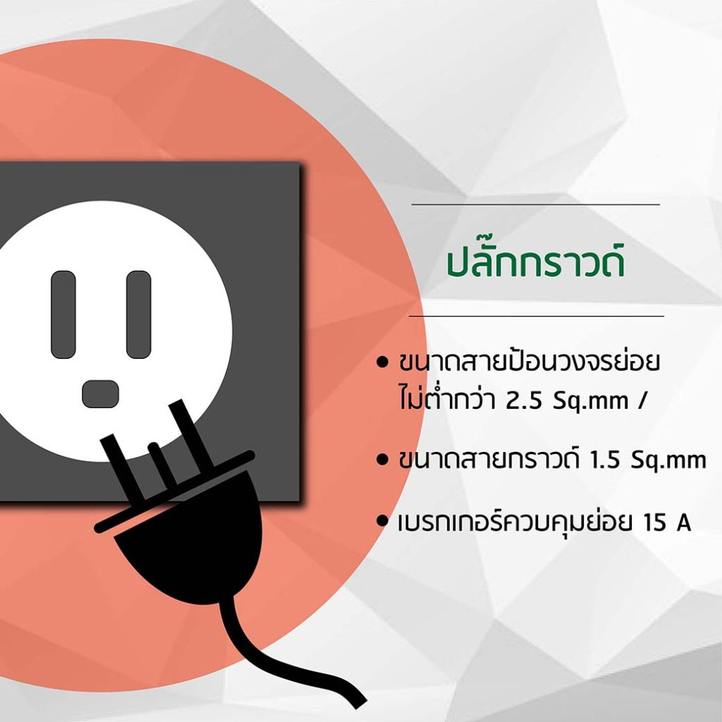 ขนาดสายไฟฟ้า 2
