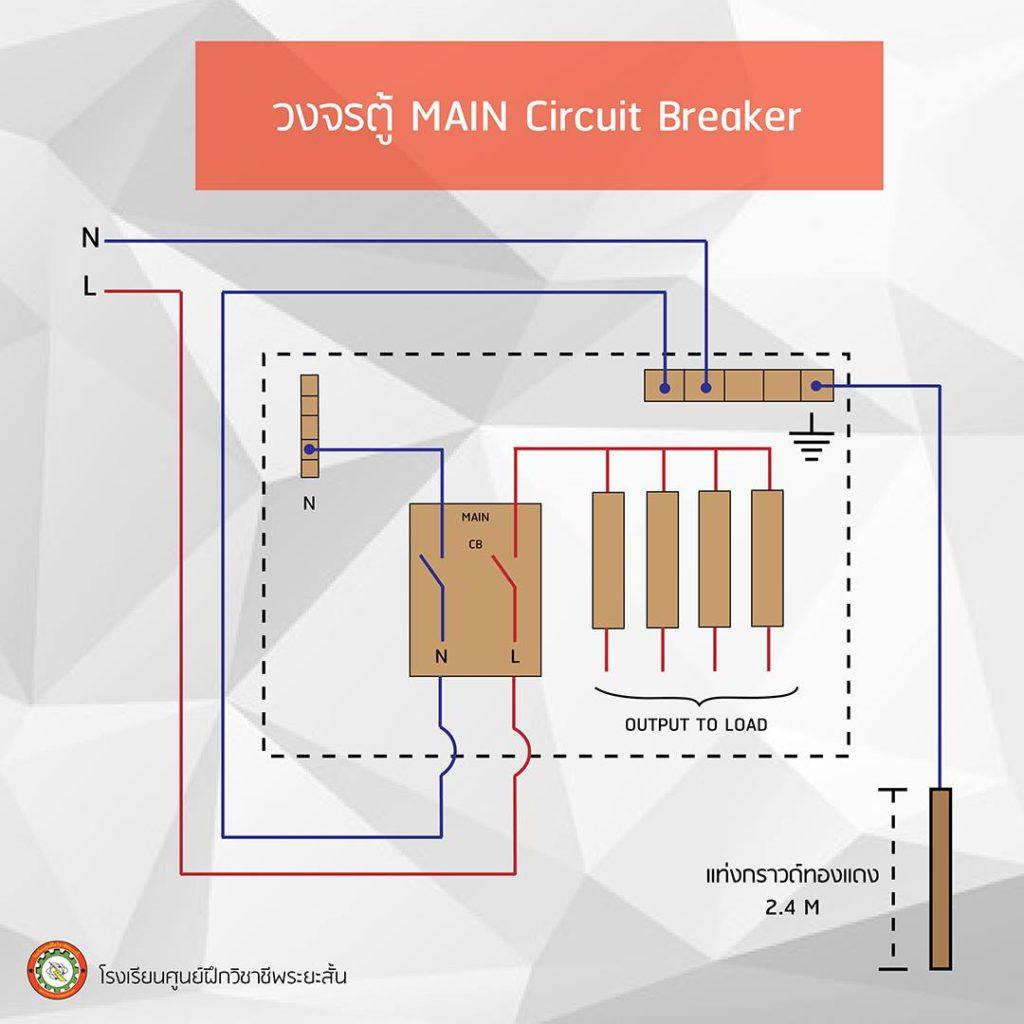 ต่อตู้ Breaker (2)