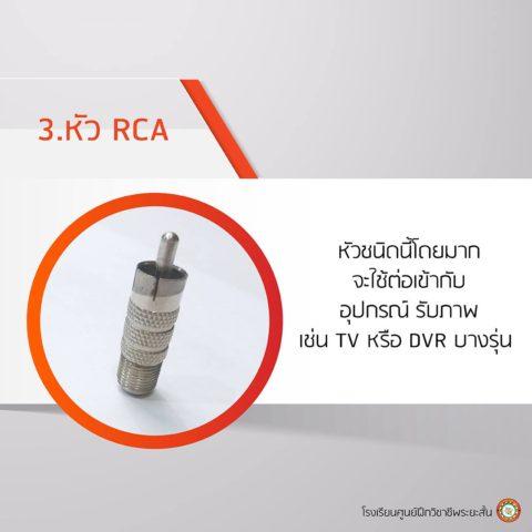 CCTV - Connector (4)