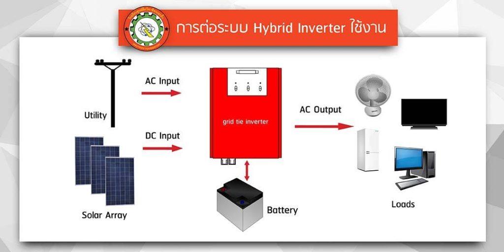 Hybrid inverter (1)