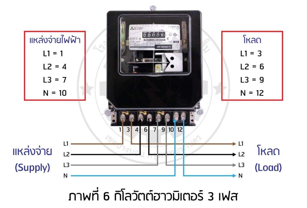 Watthour-meter 3 เฟส