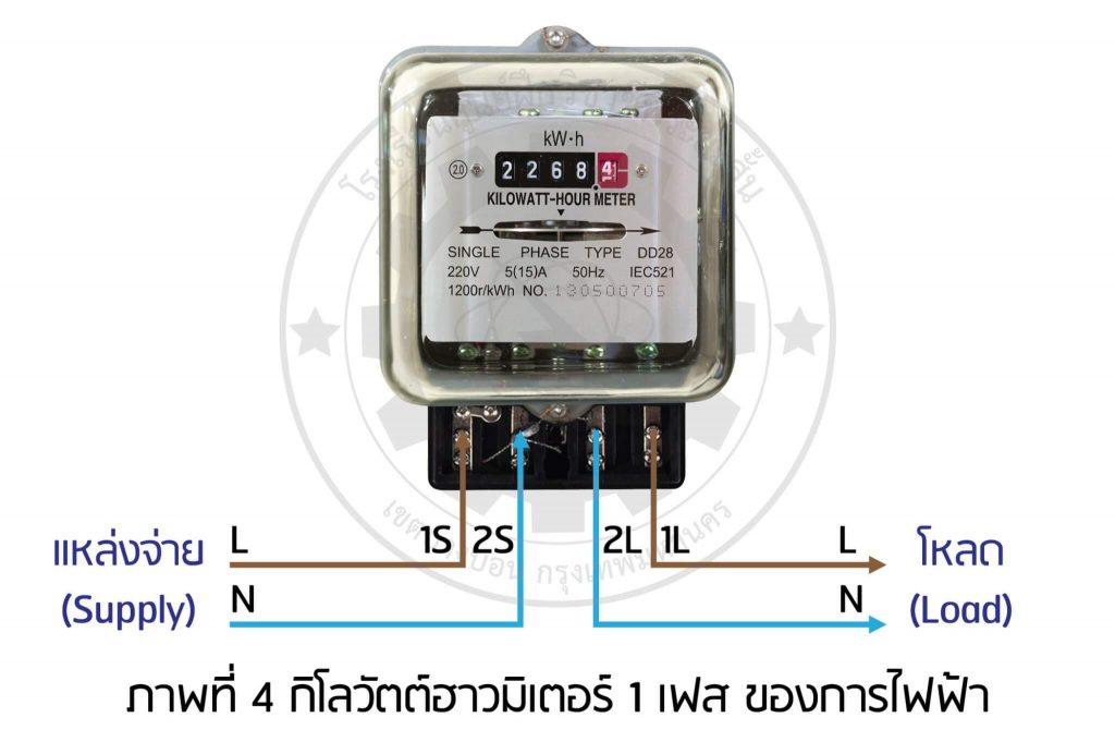 Watthour-meter การไฟฟ้า