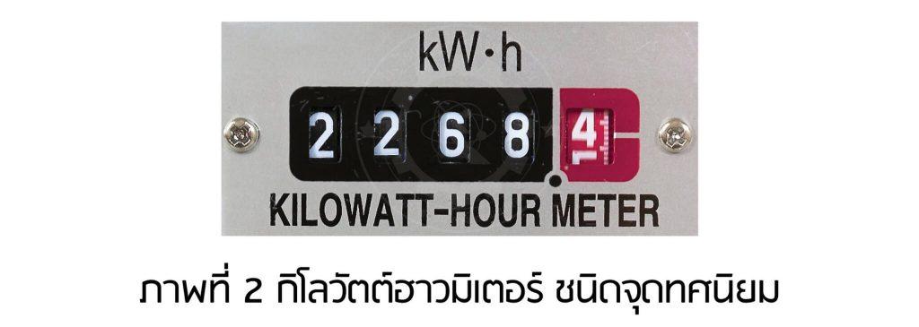 Whathour-meter ชนิดจุด