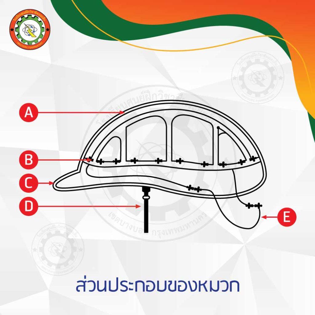 หมวก-safety-(3)
